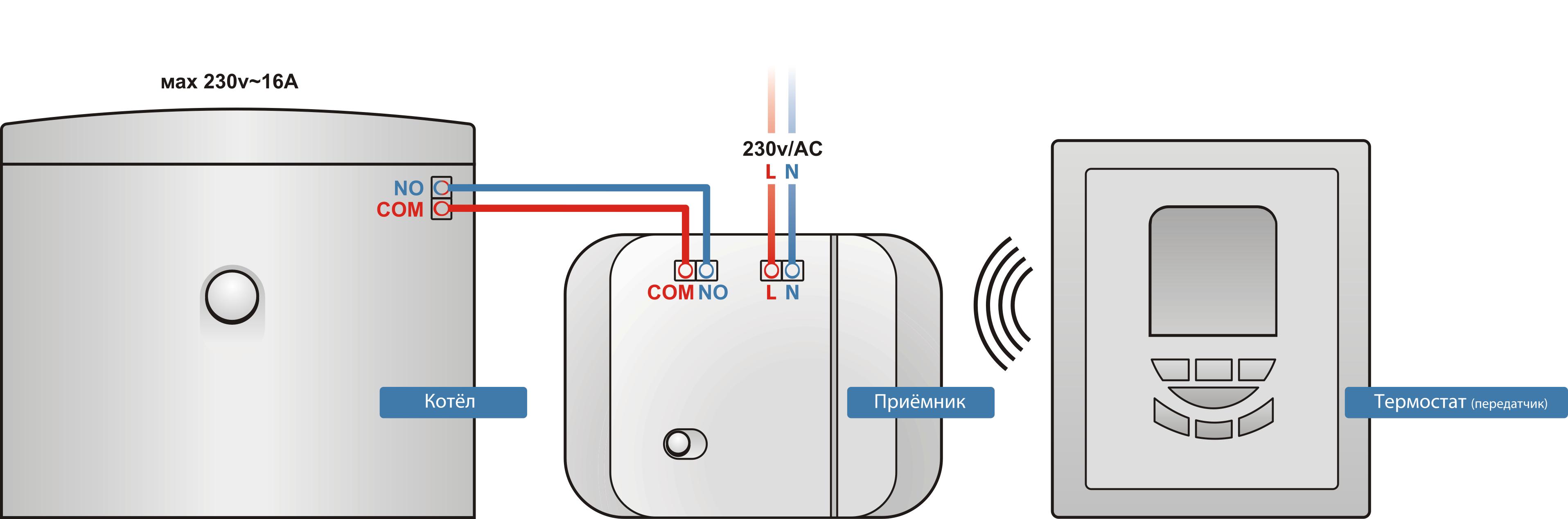 Схема подключения терморегулятора cewal